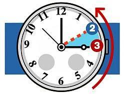 Alle 03.00 spostare le lancette sulle 02.00