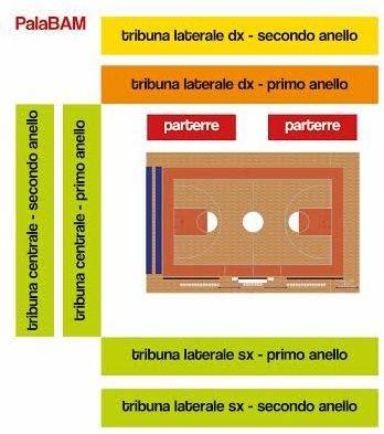 piantina zone Palabam Mantova