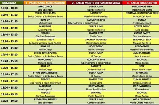 programma Sportivamente Mantova 4 maggio 2014