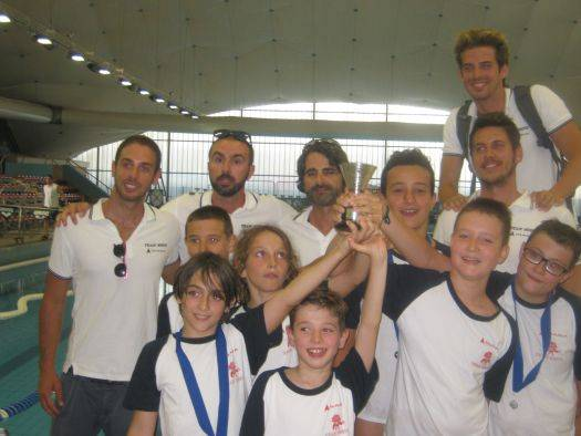 Team Nuoto Lombardia esordienti B